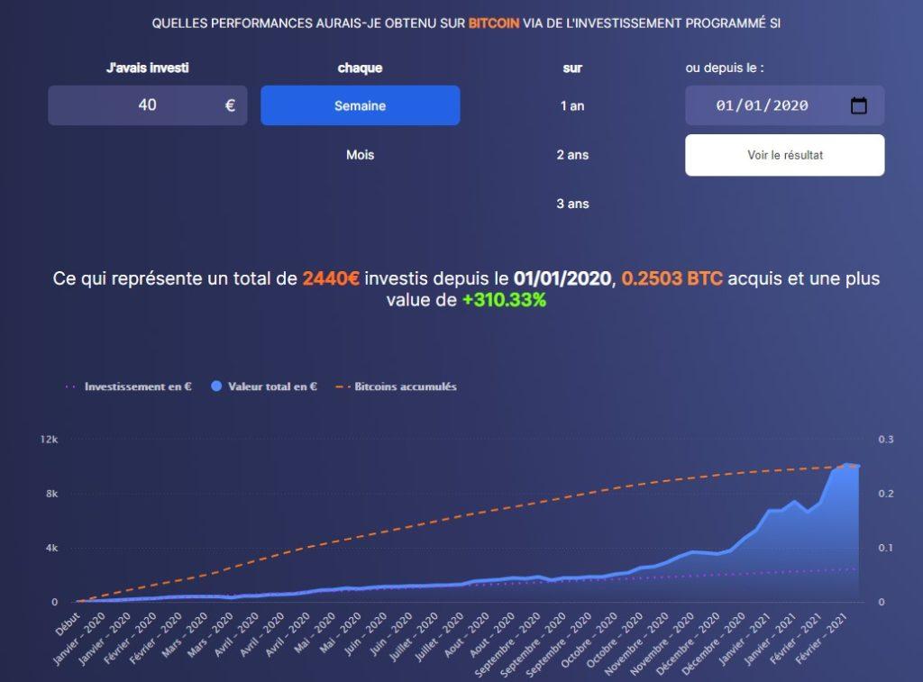 Simulation Plan Epargne Bitcoin