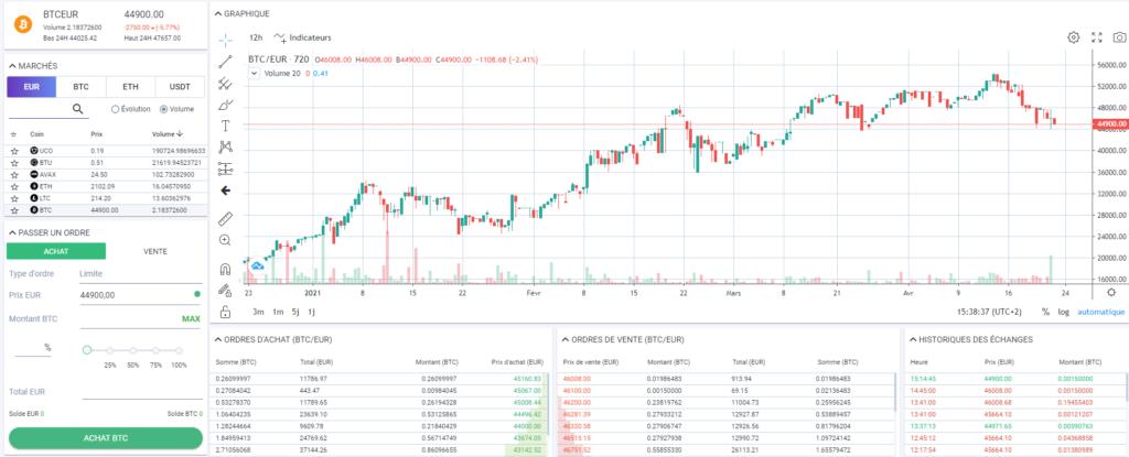 Interface trading Zebitex